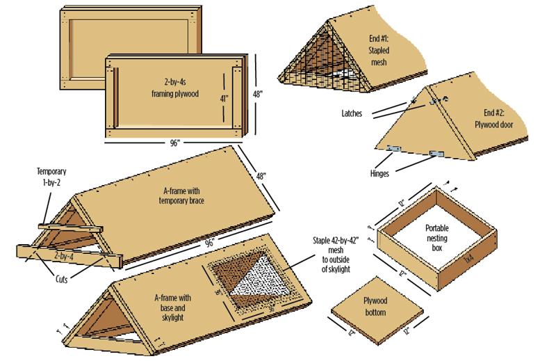DIY mobile chicken coop plans